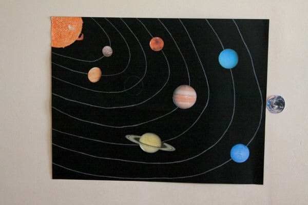 Pin the Earth on the Solar System Birthday Party game